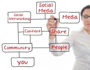 content-marketing-media